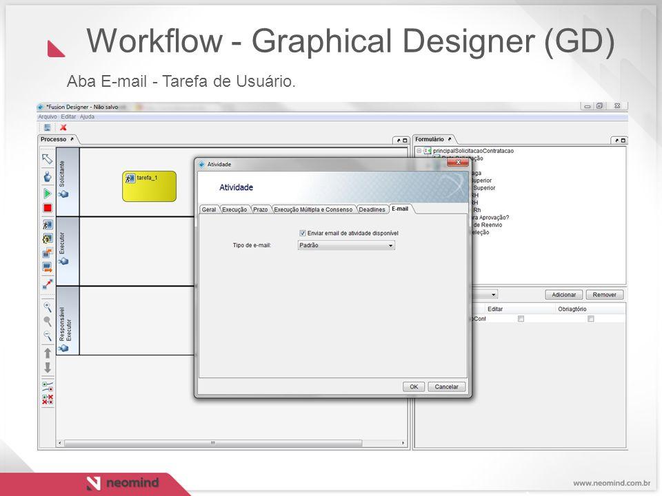 Workflow - Graphical Designer (GD) Aba E-mail - Tarefa de Usuário.