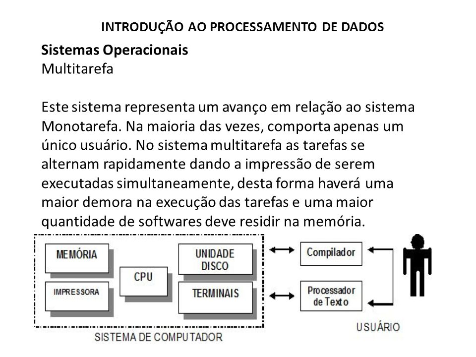 Sistemas Operacionais Multitarefa Este sistema representa um avanço em relação ao sistema Monotarefa.