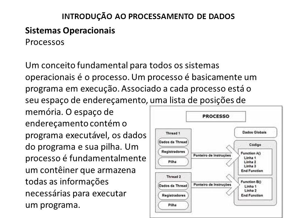 Sistemas Operacionais Processos Um conceito fundamental para todos os sistemas operacionais é o processo.