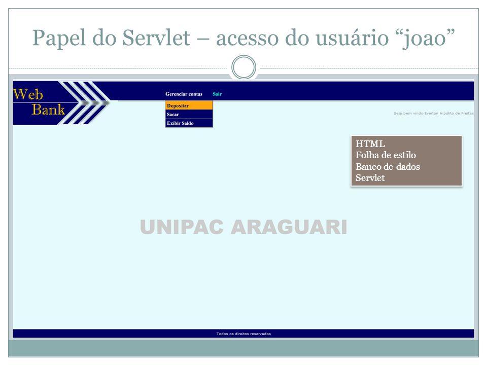 Papel do Servlet – acesso do usuário joao HTML Folha de estilo Banco de dados Servlet HTML Folha de estilo Banco de dados Servlet