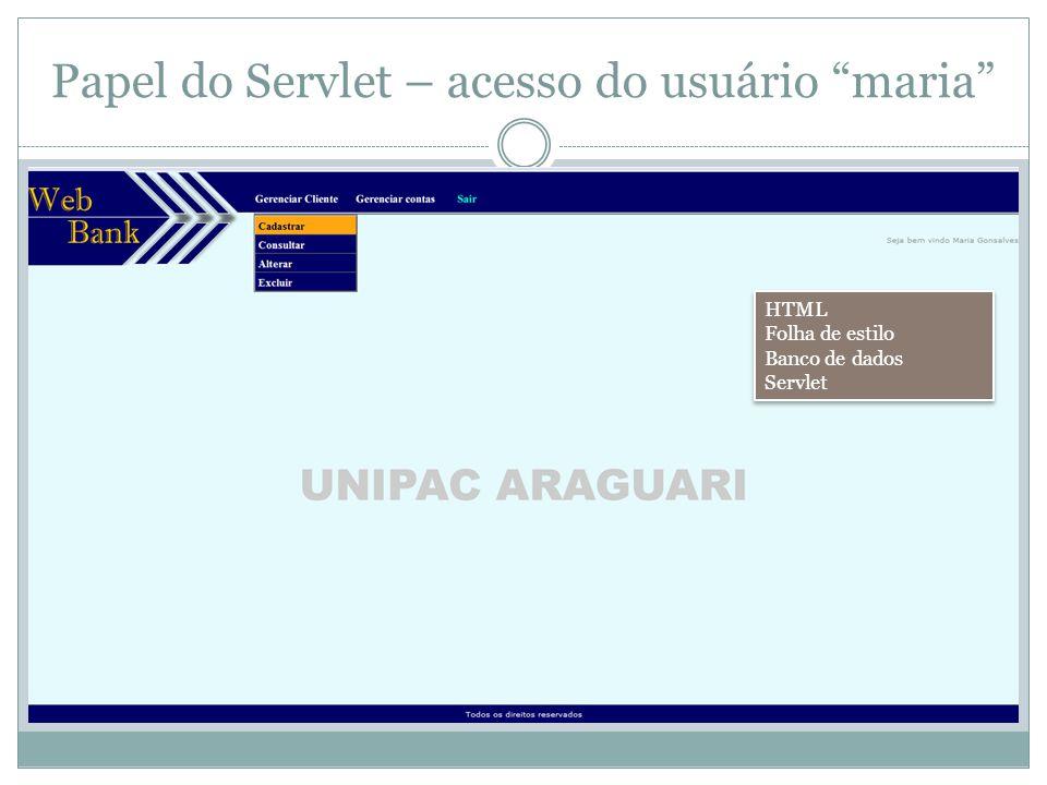 Papel do Servlet – acesso do usuário maria HTML Folha de estilo Banco de dados Servlet HTML Folha de estilo Banco de dados Servlet