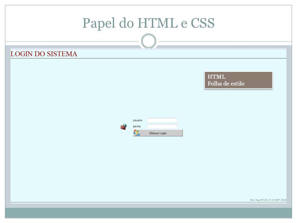 Papel do HTML e CSS HTML Folha de estilo HTML Folha de estilo