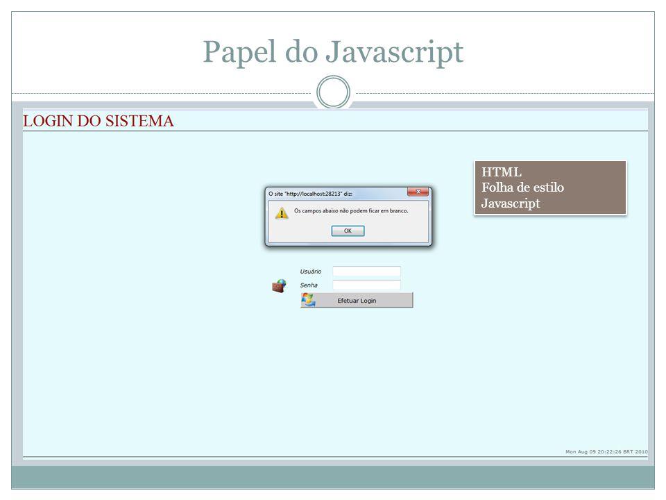 Papel do Javascript HTML Folha de estilo Javascript HTML Folha de estilo Javascript
