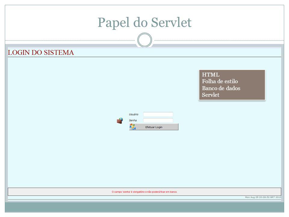 Papel do Servlet HTML Folha de estilo Banco de dados Servlet HTML Folha de estilo Banco de dados Servlet
