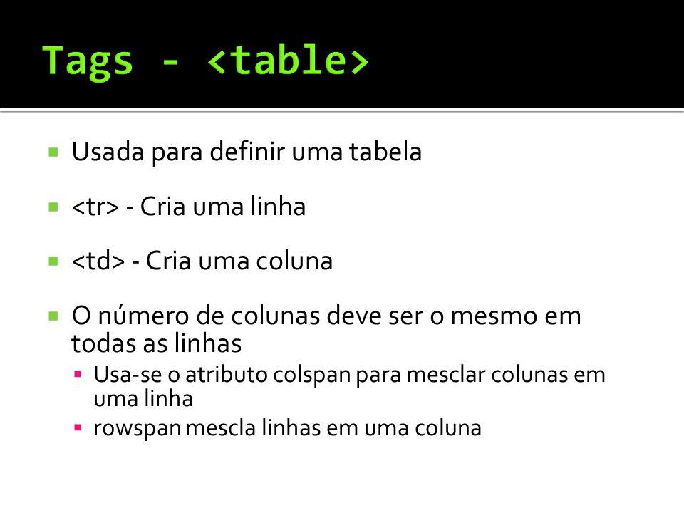  Usada para definir uma tabela  - Cria uma linha  - Cria uma coluna  O número de colunas deve ser o mesmo em todas as linhas  Usa-se o atributo colspan para mesclar colunas em uma linha  rowspan mescla linhas em uma coluna