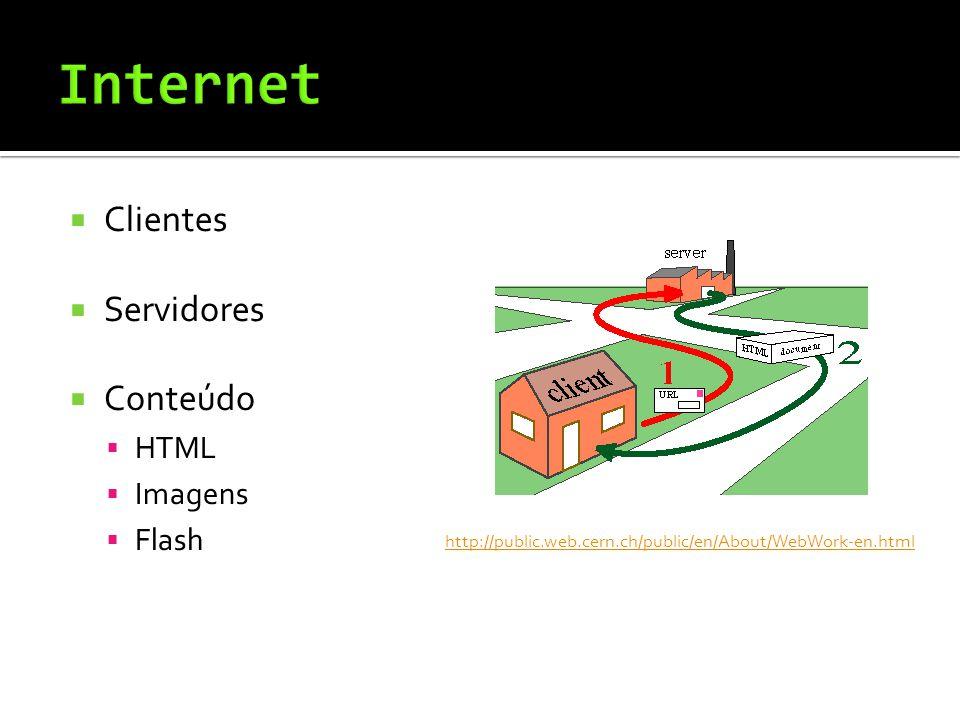  Clientes  Servidores  Conteúdo  HTML  Imagens  Flash http://public.web.cern.ch/public/en/About/WebWork-en.html