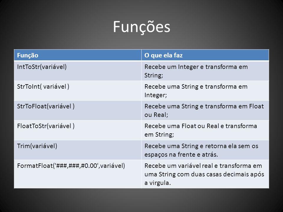 Funções FunçãoO que ela faz ShowMessage(variável)Abre uma pequena tela escrito alguma frase e um botão OK .