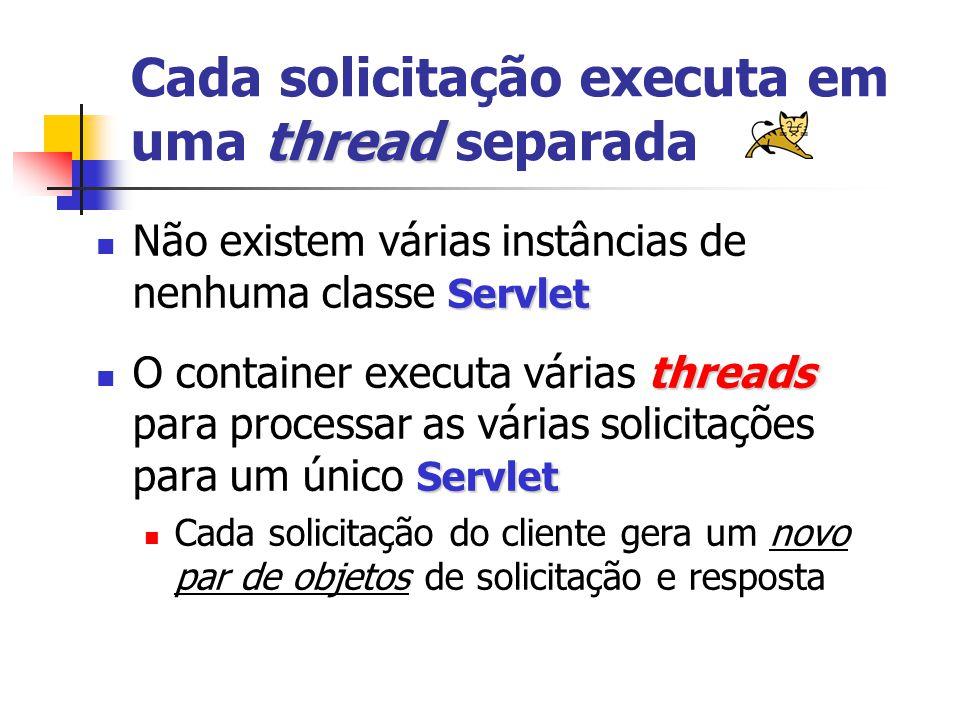 thread Cada solicitação executa em uma thread separada Servlet Não existem várias instâncias de nenhuma classe Servlet threads Servlet O container executa várias threads para processar as várias solicitações para um único Servlet Cada solicitação do cliente gera um novo par de objetos de solicitação e resposta