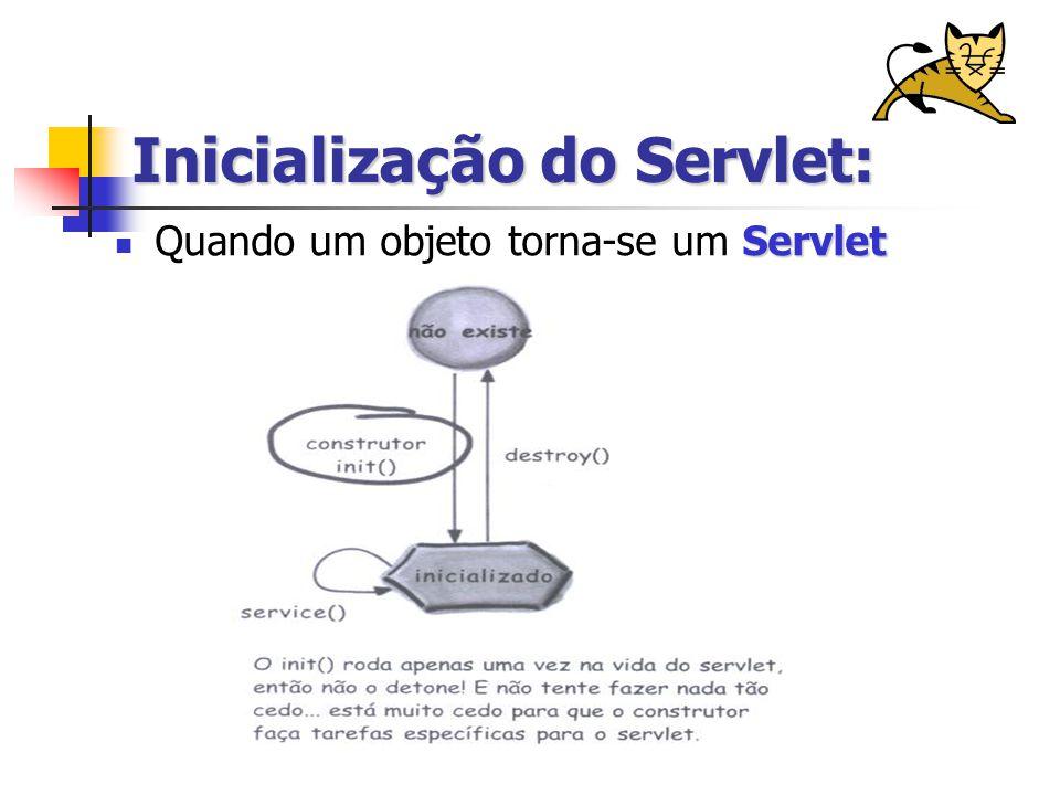 Inicialização do Servlet: Servlet Quando um objeto torna-se um Servlet