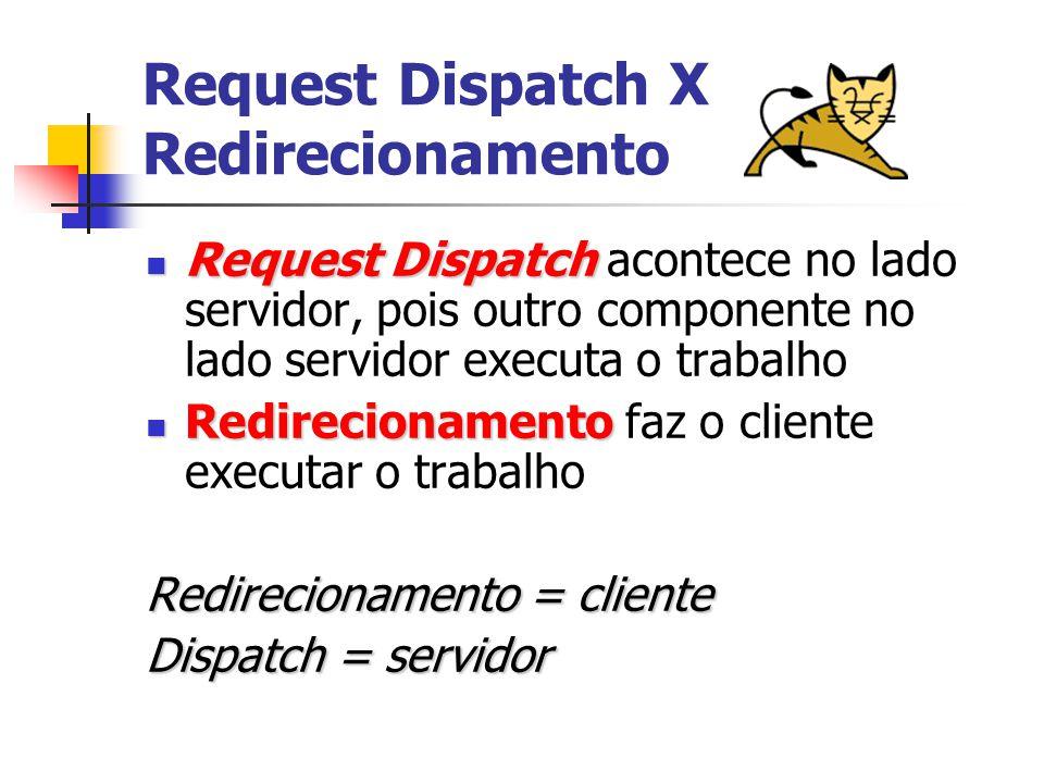 Request Dispatch X Redirecionamento Request Dispatch Request Dispatch acontece no lado servidor, pois outro componente no lado servidor executa o trabalho Redirecionamento Redirecionamento faz o cliente executar o trabalho Redirecionamento = cliente Dispatch = servidor