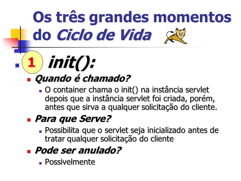 CiclodeVida Os três grandes momentos do Ciclo de Vida init(): Quando é chamado.