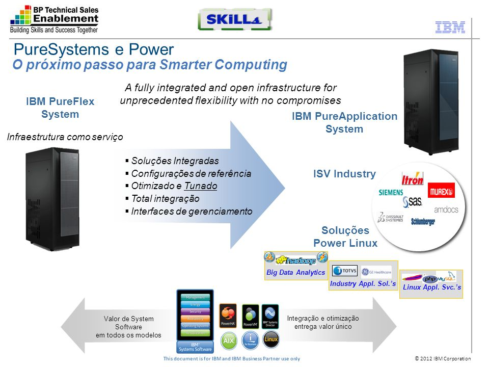 © 2012 IBM Corporation This document is for IBM and IBM Business Partner use only ISV Industry A fully integrated and open infrastructure for unprecedented flexibility with no compromises Infraestrutura como serviço IBM PureFlex System IBM PureApplication System  Soluções Integradas  Configurações de referência  Otimizado e Tunado  Total integração  Interfaces de gerenciamento Valor de System Software em todos os modelos Integração e otimização entrega valor único Industry Appl.