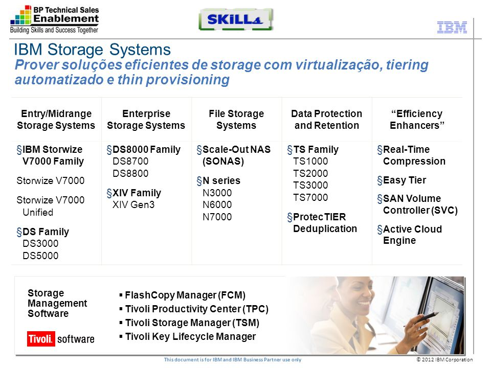 © 2012 IBM Corporation This document is for IBM and IBM Business Partner use only IBM Storage Systems Entry/Midrange Storage Systems Enterprise Storage Systems File Storage Systems Data Protection and Retention Efficiency Enhancers § IBM Storwize V7000 Family Storwize V7000 Storwize V7000 Unified § DS Family DS3000 DS5000 § DS8000 Family DS8700 DS8800 § XIV Family XIV Gen3 § Scale-Out NAS (SONAS) § N series N3000 N6000 N7000 § TS Family TS1000 TS2000 TS3000 TS7000 § ProtecTIER Deduplication § Real-Time Compression § Easy Tier § SAN Volume Controller (SVC) § Active Cloud Engine Storage Management Software  FlashCopy Manager (FCM)  Tivoli Productivity Center (TPC)  Tivoli Storage Manager (TSM)  Tivoli Key Lifecycle Manager Prover soluções eficientes de storage com virtualização, tiering automatizado e thin provisioning