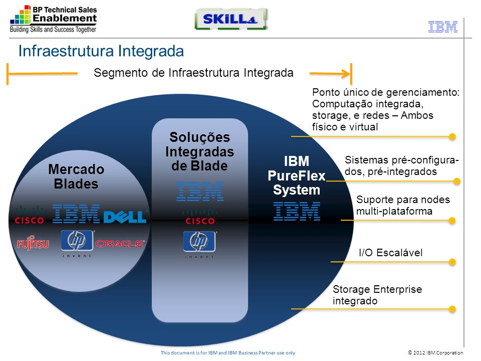 © 2012 IBM Corporation This document is for IBM and IBM Business Partner use only Obrigado!
