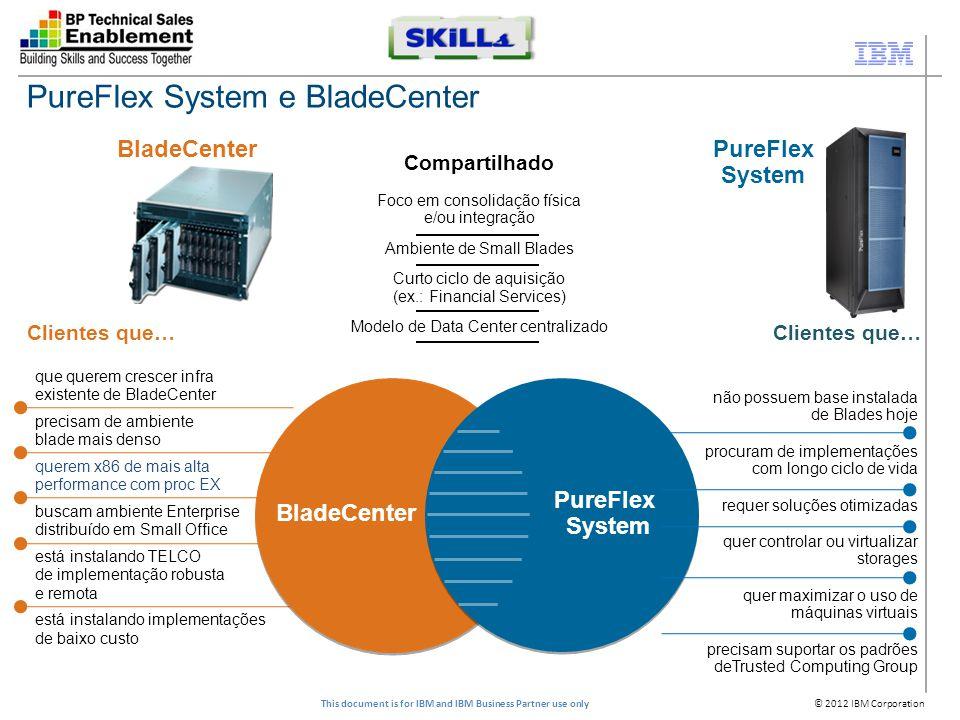 © 2012 IBM Corporation This document is for IBM and IBM Business Partner use only Nativo e dominantes ambientes virtualizados Escalabilidade de memória (x5) Portfolio diversificado Certificado NEBs Escalabilidade de GPU Densidade a nível de rack Baixa voltagem e silencioso Diferenciais Implementação inteligente de aplicações Gerenciamento automatizado e flexível Storage Enterprise integrado Alta capacidade de memória Escalabilidade de I/O Rede e servidores integrados Ecossistema aberto de parceiros Gerenciamento de infraestrutura Diferenciais Compartilhado Redução da complexidade física PureFlex System BladeCenter Espaço para crescimento futuros Alta performance em virtualização de Workload Diferenciais das plataformas