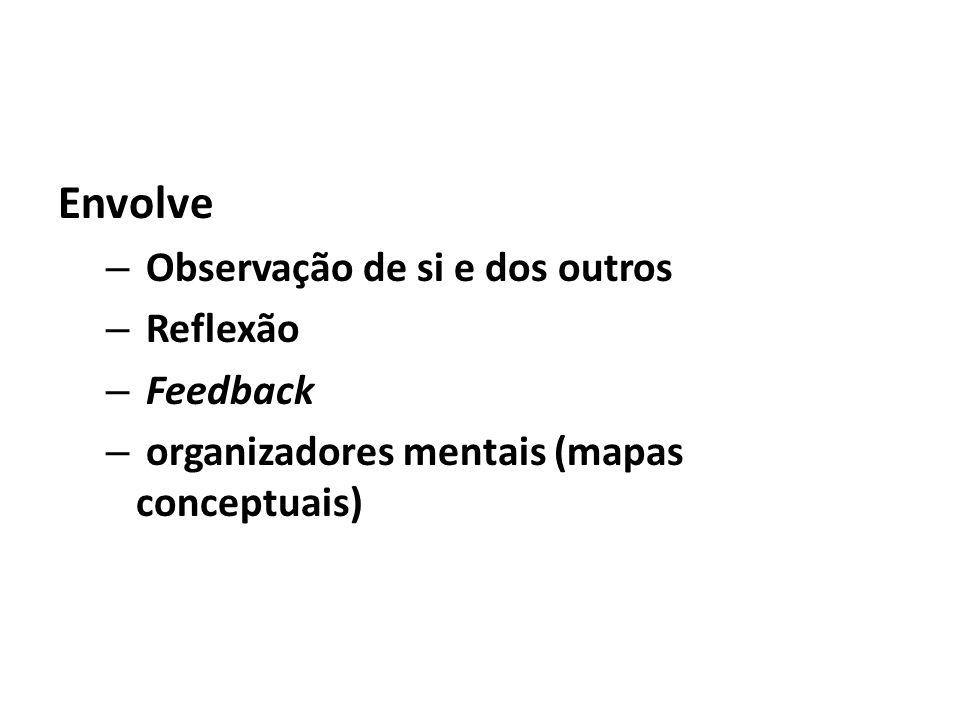 Envolve – Observação de si e dos outros – Reflexão – Feedback – organizadores mentais (mapas conceptuais)