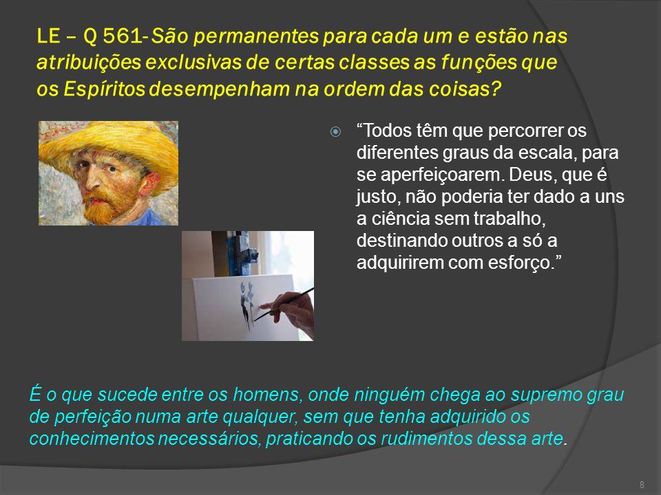 LE – Q 561- São permanentes para cada um e estão nas atribuições exclusivas de certas classes as funções que os Espíritos desempenham na ordem das coisas.