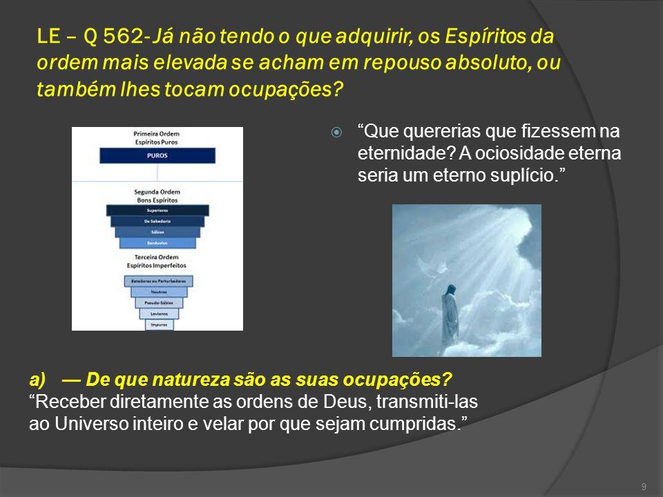 LE – Q 562- Já não tendo o que adquirir, os Espíritos da ordem mais elevada se acham em repouso absoluto, ou também lhes tocam ocupações.
