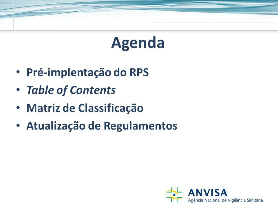 Agenda Pré-implentação do RPS Table of Contents Matriz de Classificação Atualização de Regulamentos