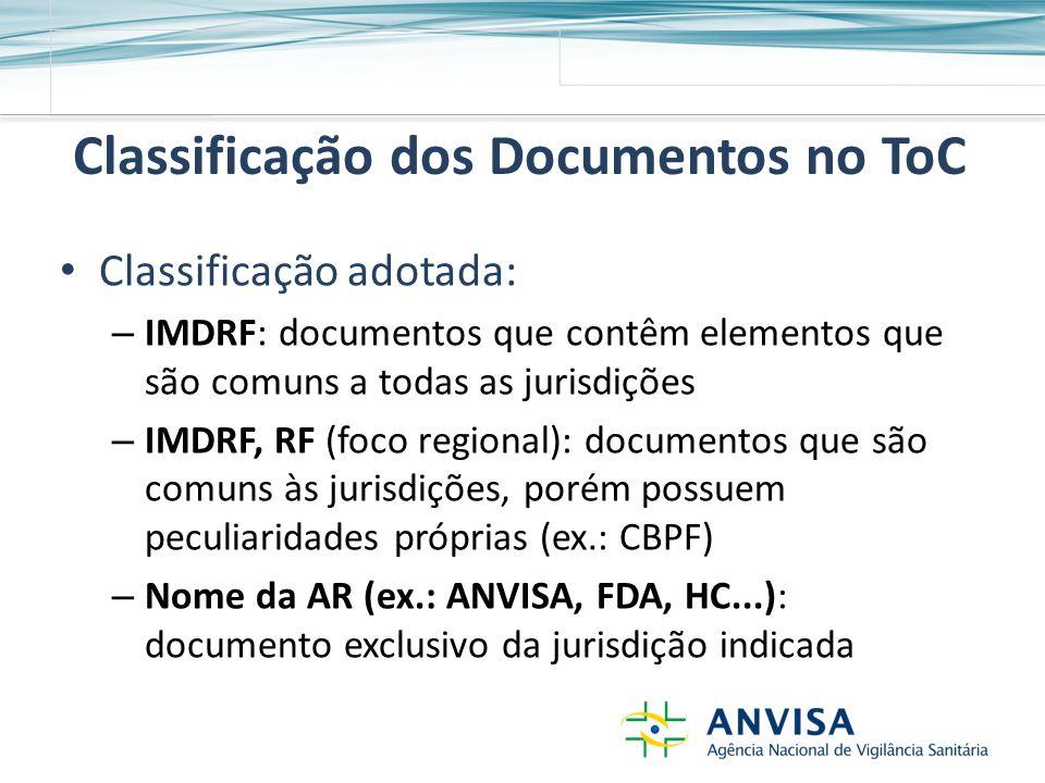 Classificação dos Documentos no ToC Classificação adotada: – IMDRF: documentos que contêm elementos que são comuns a todas as jurisdições – IMDRF, RF (foco regional): documentos que são comuns às jurisdições, porém possuem peculiaridades próprias (ex.: CBPF) – Nome da AR (ex.: ANVISA, FDA, HC...): documento exclusivo da jurisdição indicada