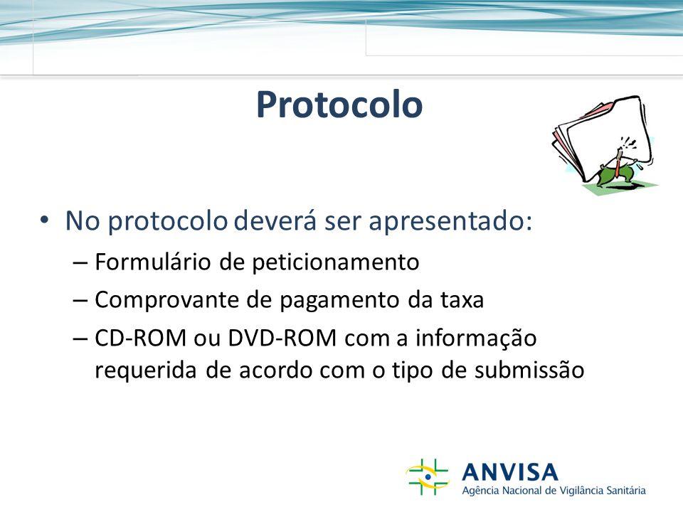 Protocolo No protocolo deverá ser apresentado: – Formulário de peticionamento – Comprovante de pagamento da taxa – CD-ROM ou DVD-ROM com a informação requerida de acordo com o tipo de submissão