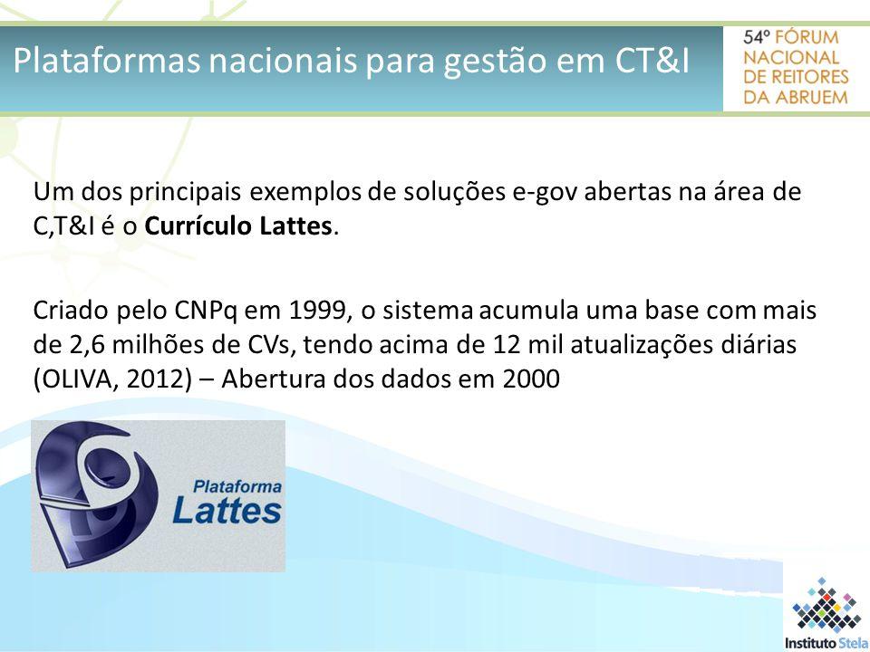 Um dos principais exemplos de soluções e-gov abertas na área de C,T&I é o Currículo Lattes.