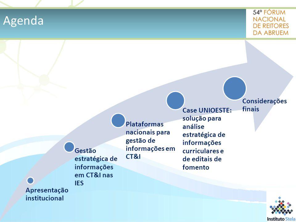 Case UNIOESTE: Gestão de informações em CT&I O SGPIC está integrado com sistemas internos (acadêmico) e com soluções de dados abertos (DGP/CNPq e a Plataforma Stela Experta©) Permite que os professores preencham suas propostas, visualizem seu histórico de solicitações e que os gestores configurem os editais e cadastrem um banco de avaliadores