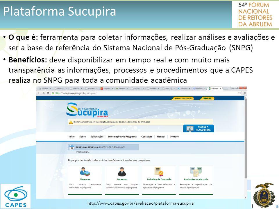 Plataforma Sucupira O que é: ferramenta para coletar informações, realizar análises e avaliações e ser a base de referência do Sistema Nacional de Pós-Graduação (SNPG) Benefícios: deve disponibilizar em tempo real e com muito mais transparência as informações, processos e procedimentos que a CAPES realiza no SNPG para toda a comunidade acadêmica http://www.capes.gov.br/avaliacao/plataforma-sucupira