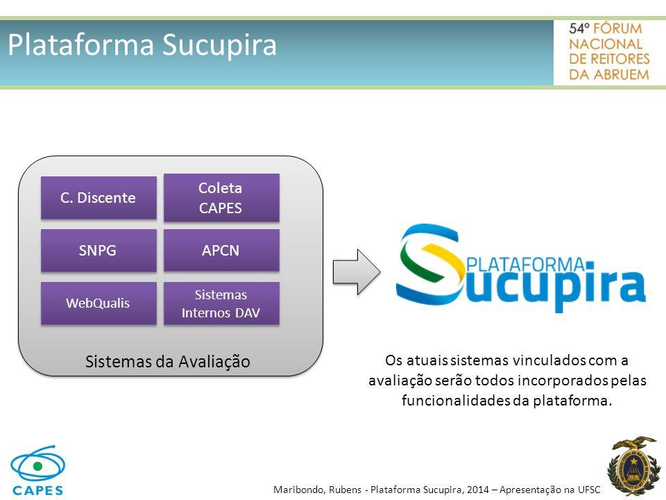 SNPG APCN Coleta CAPES Coleta CAPES Sistemas Internos DAV WebQualis Sistemas da Avaliação Os atuais sistemas vinculados com a avaliação serão todos incorporados pelas funcionalidades da plataforma.