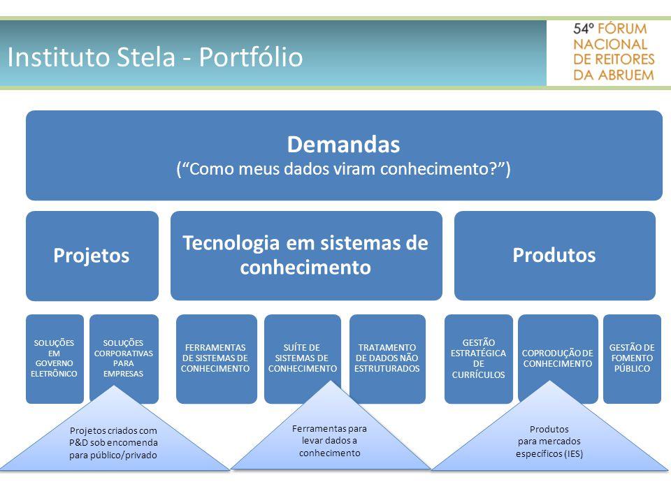 Plataforma Aquarius (MCTI) PGSCIA - Itaú Plataforma Mauá Plataforma ISEKP (Eng.