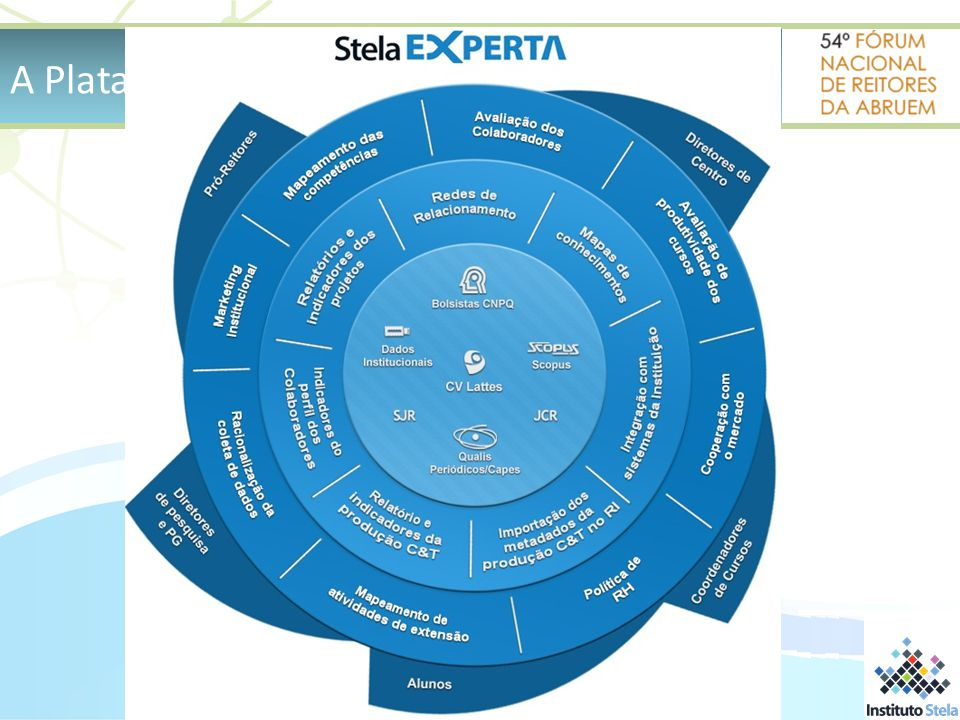 A Plataforma Stela Experta©