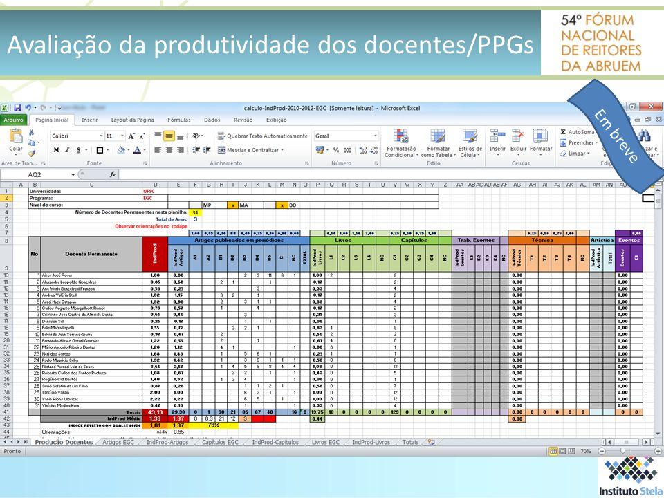 Avaliação da produtividade dos docentes/PPGs Em breve