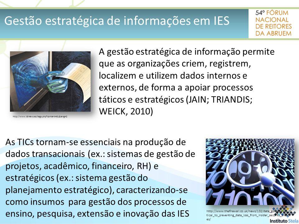 Gestão estratégica de informações em IES A gestão estratégica de informação permite que as organizações criem, registrem, localizem e utilizem dados internos e externos, de forma a apoiar processos táticos e estratégicos (JAIN; TRIANDIS; WEICK, 2010) As TICs tornam-se essenciais na produção de dados transacionais (ex.: sistemas de gestão de projetos, acadêmico, financeiro, RH) e estratégicos (ex.: sistema gestão do planejamento estratégico), caracterizando-se como insumos para gestão dos processos de ensino, pesquisa, extensão e inovação das IES http://www.ictnews.az/tags.php?content=61&lang=2 http://www.thefirewall.co.uk/news/132/data_governance_cri tical_to_preventing_data_loss_from_insider_security_breach es/
