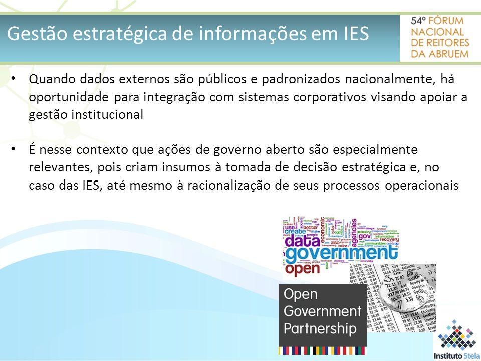 Considerações finais A Plataforma Lattes tem sido reconhecida internacionalmente como um dos principais instrumentos nacionais de gestão e memória em CT&I (LANE, 2010).