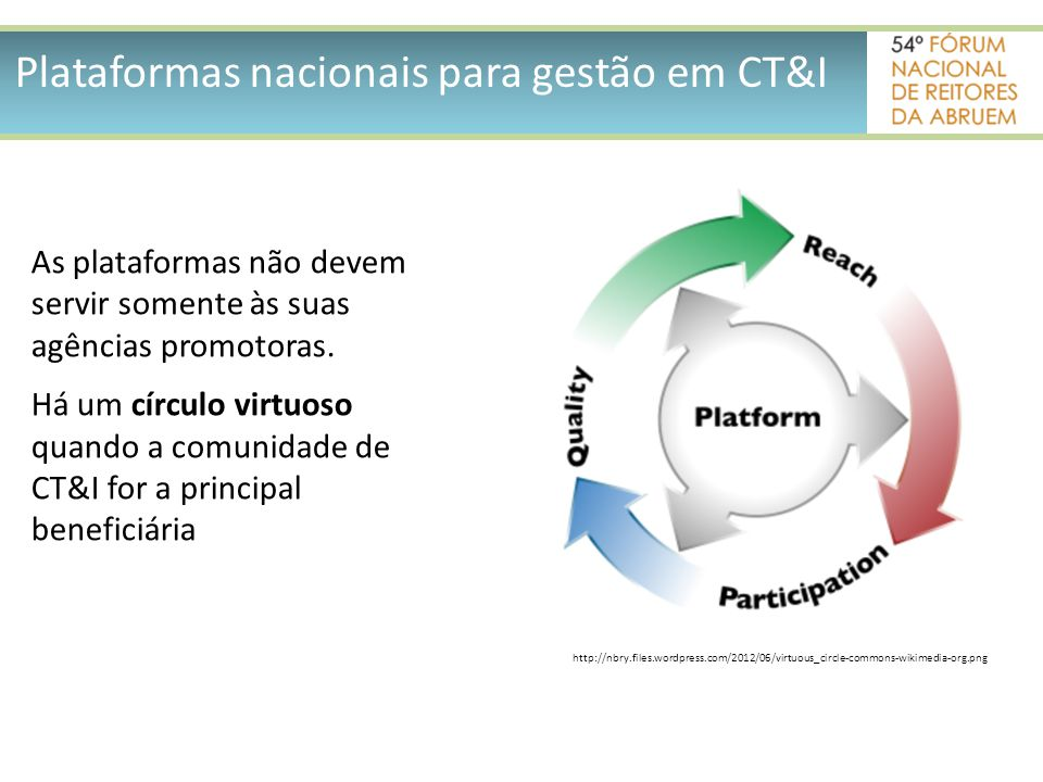 Coleta CAPES Lattes Sistemas IES Manual Cadastro Discente Maribondo, Rubens - Plataforma Sucupira, 2014 – Apresentação na UFSC Plataforma Sucupira Interação