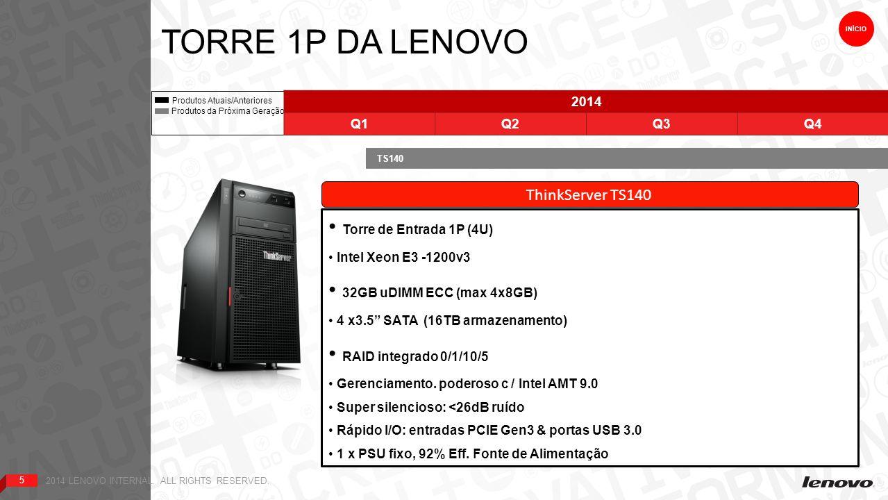 5 TORRE 1P DA LENOVO Produtos Atuais/Anteriores Produtos da Próxima Geração 5 2014 LENOVO INTERNAL.