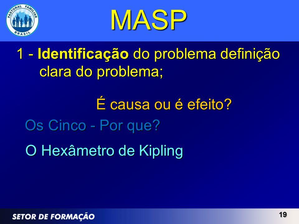 1919 1 - Identificação do problema definição clara do problema; MASP É causa ou é efeito? O Hexâmetro de Kipling Os Cinco - Por que?