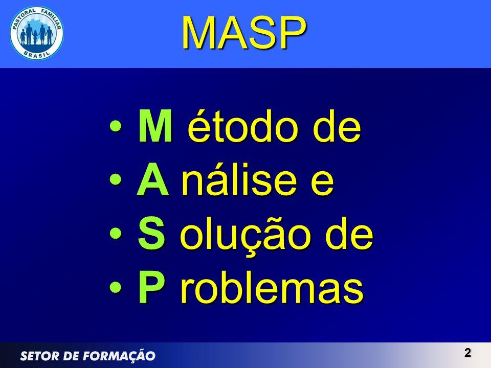 3333 MASP 2 - Observação investigação das características do problema;