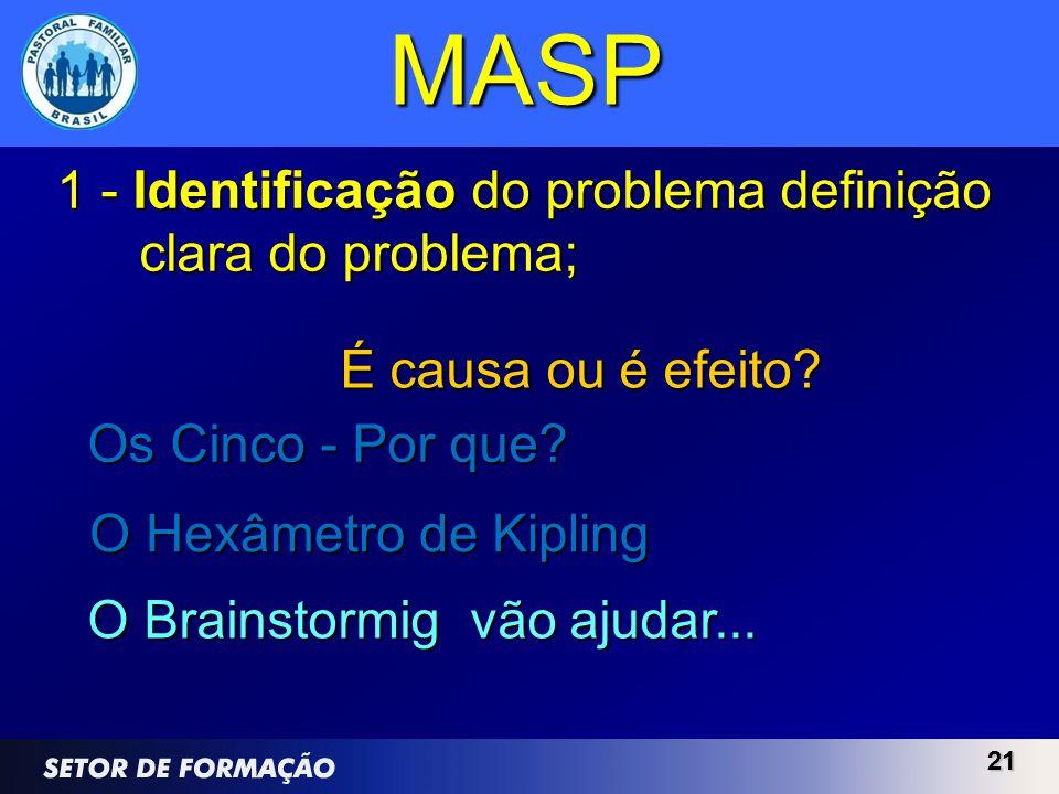 2121 1 - Identificação do problema definição clara do problema; MASP É causa ou é efeito? O Hexâmetro de Kipling Os Cinco - Por que? O Brainstormig vã