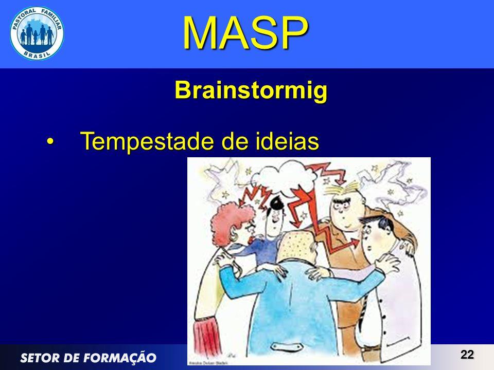 2222 MASP Brainstormig Tempestade de ideiasTempestade de ideias