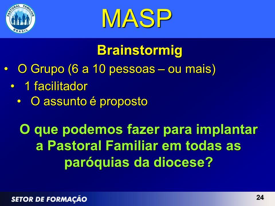 2424 MASP Brainstormig O Grupo (6 a 10 pessoas – ou mais)O Grupo (6 a 10 pessoas – ou mais) 1 facilitador1 facilitador O assunto é propostoO assunto é