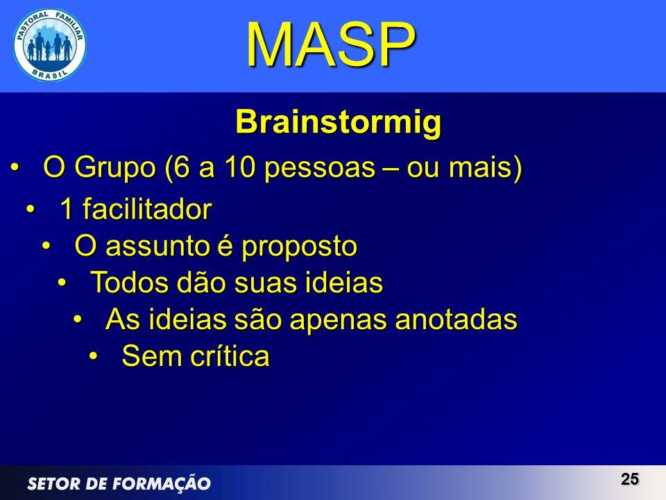 2525 MASP Brainstormig O Grupo (6 a 10 pessoas – ou mais)O Grupo (6 a 10 pessoas – ou mais) 1 facilitador1 facilitador O assunto é propostoO assunto é