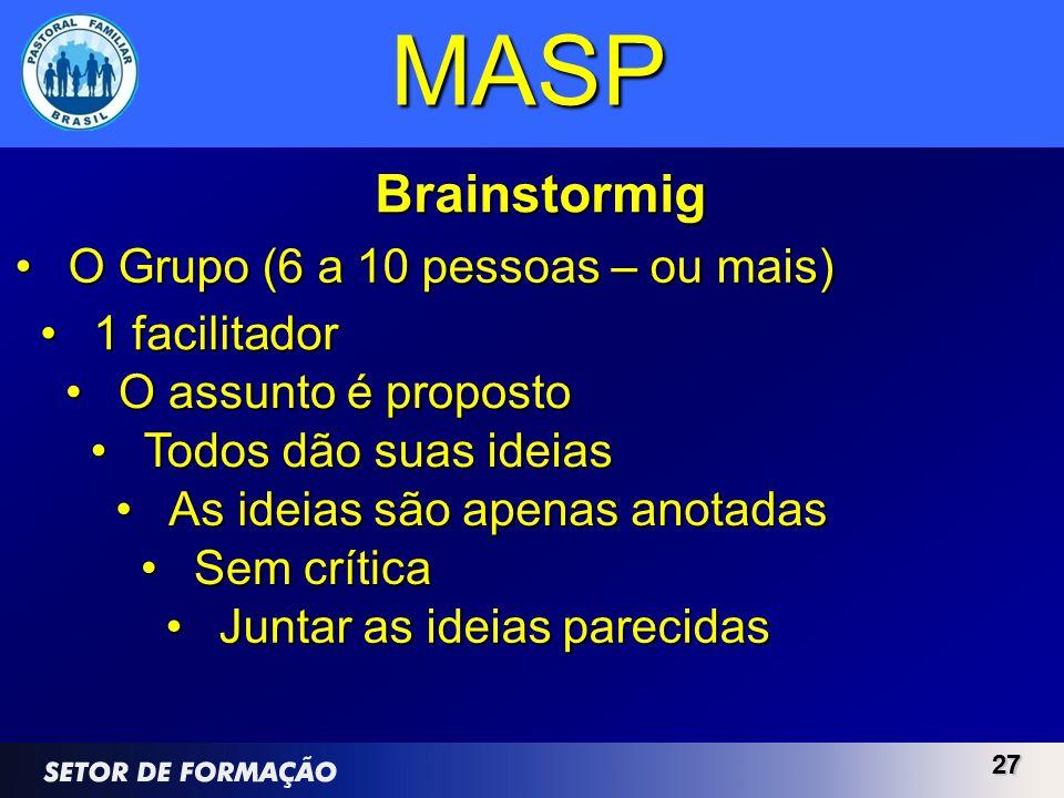 2727 MASP Brainstormig O Grupo (6 a 10 pessoas – ou mais)O Grupo (6 a 10 pessoas – ou mais) 1 facilitador1 facilitador O assunto é propostoO assunto é