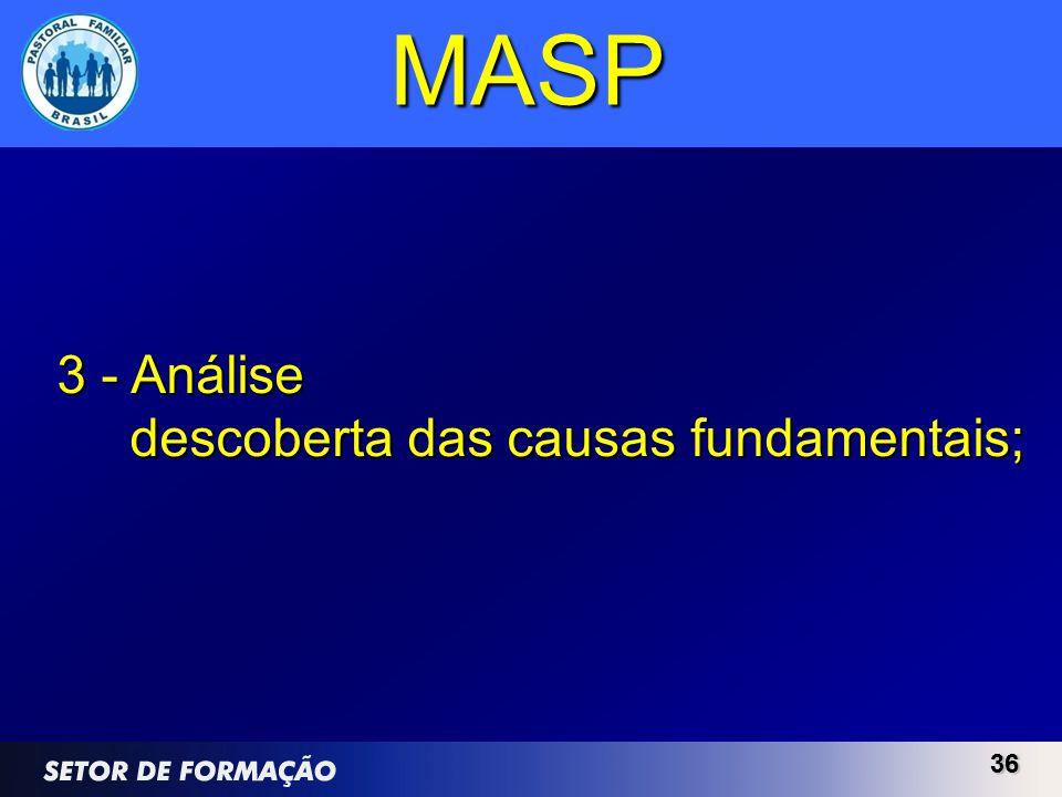 3636 MASP 3 - Análise descoberta das causas fundamentais;