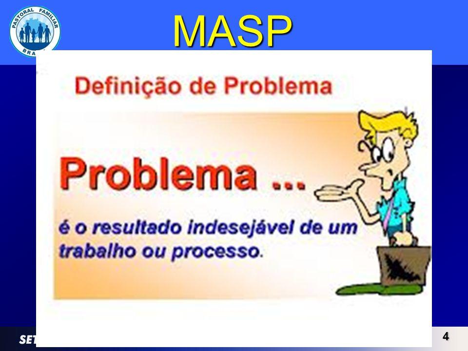 55 O Método de Solução de Problemas oito passos: MASP