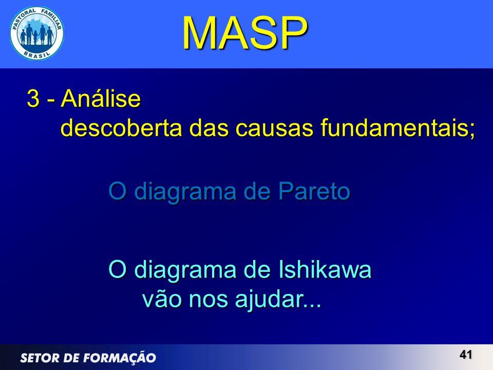 4141 MASP 3 - Análise descoberta das causas fundamentais; O diagrama de Pareto O diagrama de Ishikawa vão nos ajudar...