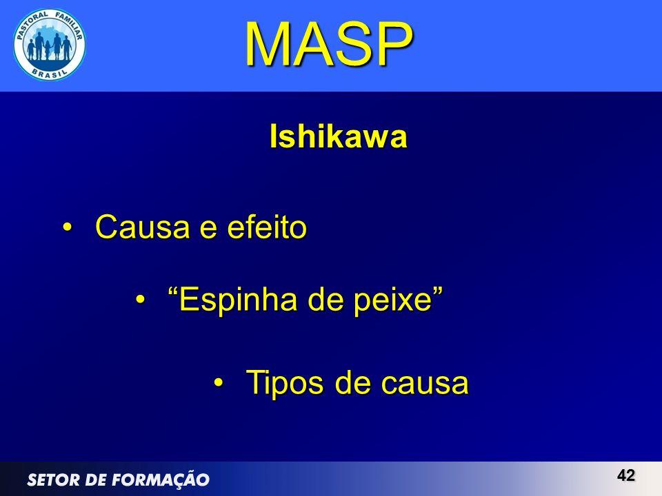 "4242 MASP Ishikawa Causa e efeitoCausa e efeito Tipos de causaTipos de causa ""Espinha de peixe""""Espinha de peixe"""
