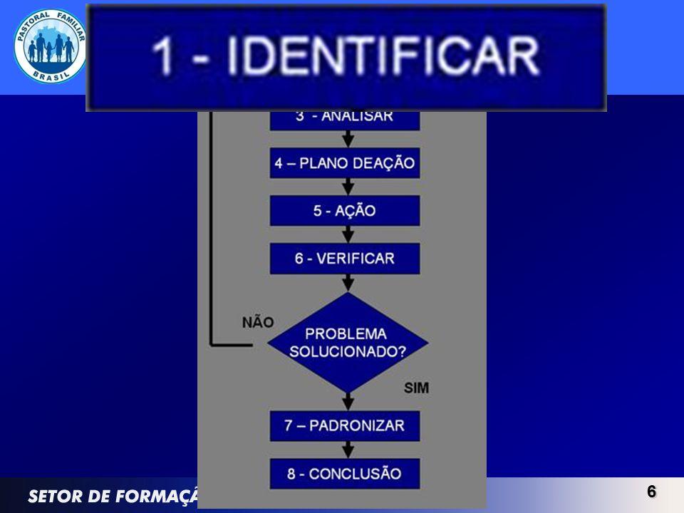 77 MASP 1 - Identificação do problema definição clara do problema;