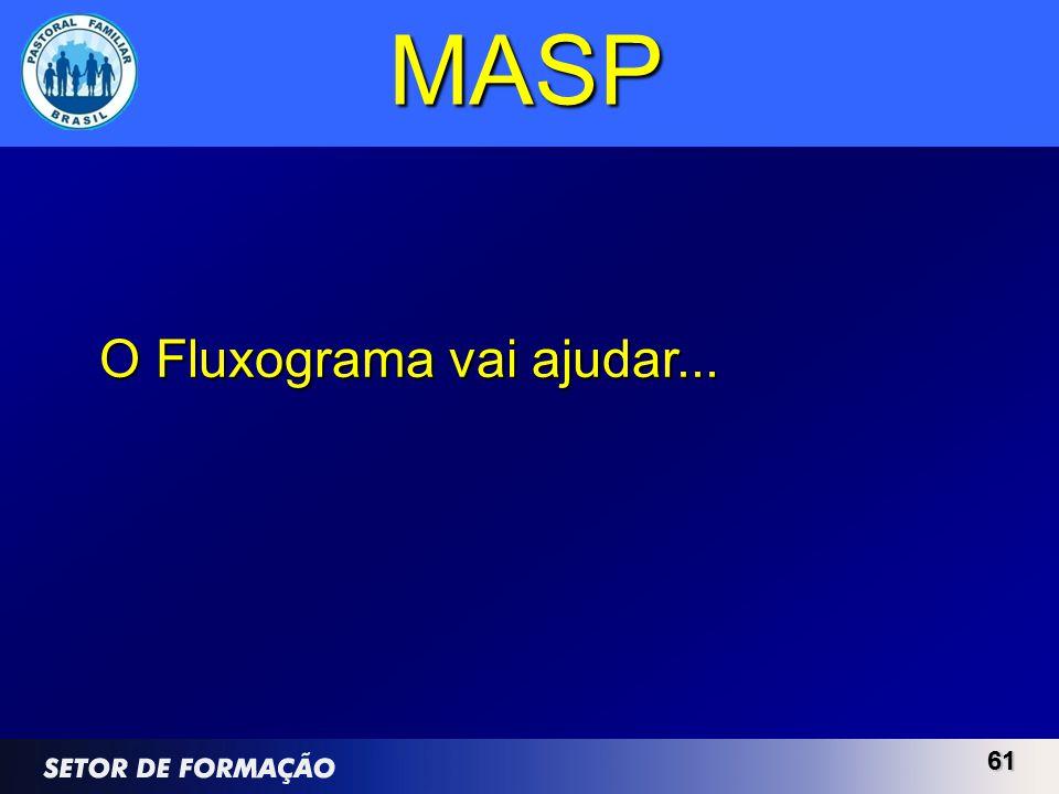 6161 MASP O Fluxograma vai ajudar...