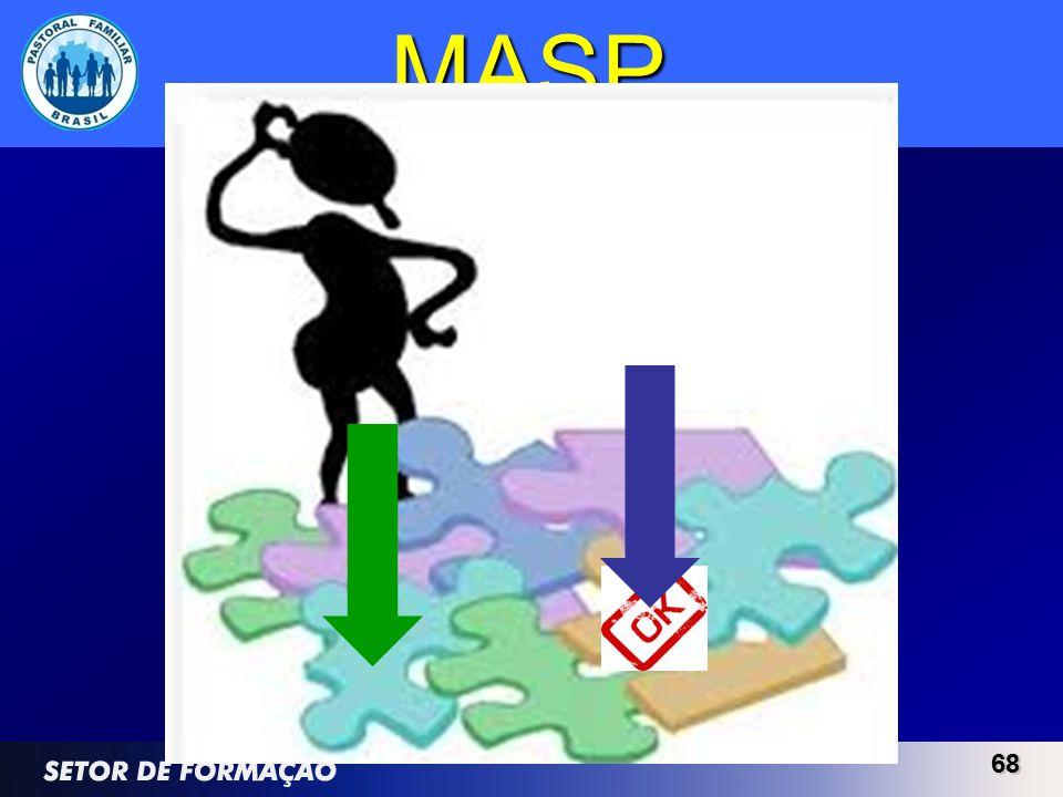 6868 MASP